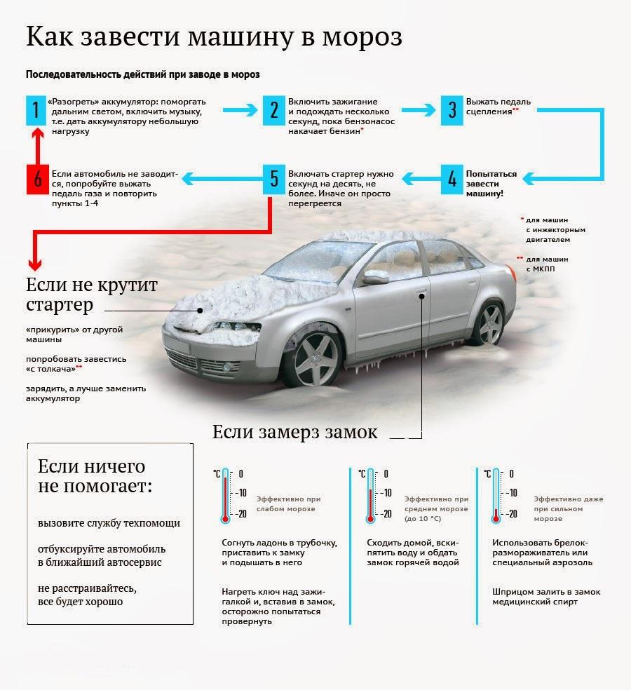 Как завести машину зимой: советы автовладельцам